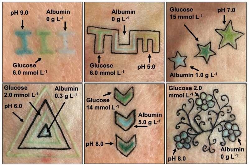 przykład tatuaży zmieniających kolor